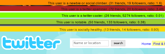 Twitter User Classification
