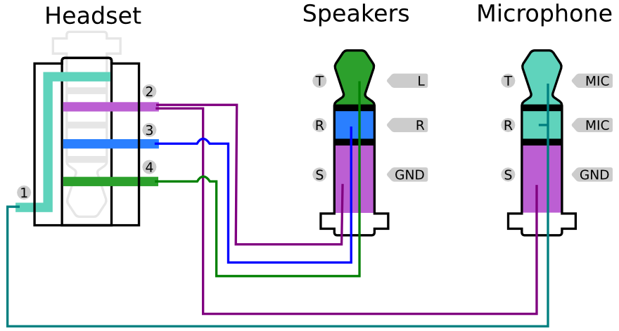 hands free headset headphone stereo wiring diagram
